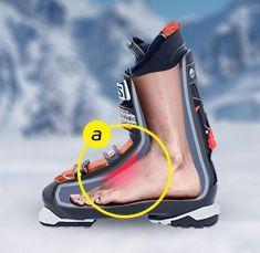 выбрать лыжные ботинки