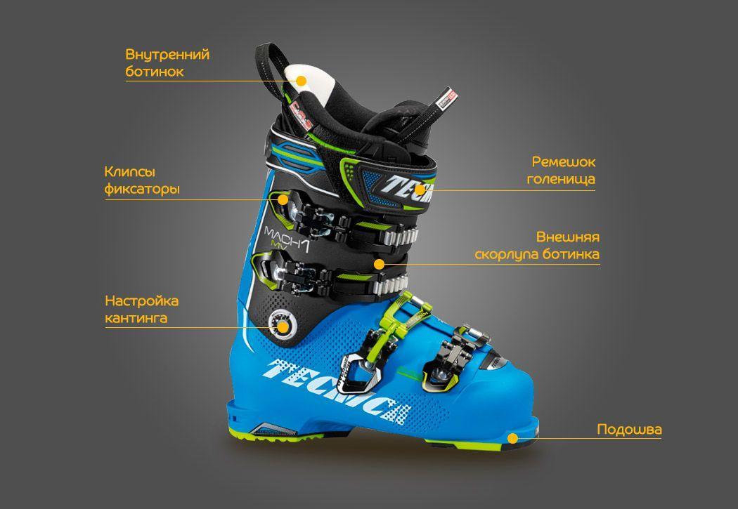 как выбрать лыжные ботинки спб