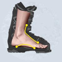 ботинки лыжные выбрать спб